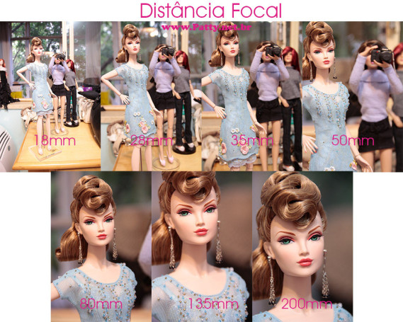 distancia-focal